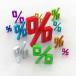 FIO hypotéka je poskytována od částky 300 000 Kč. Maximální výše hypotéky je pak do 85% z odhadní ceny nemovitosti. Dokonce je možné mít i hypotéku s úrokem 0%.